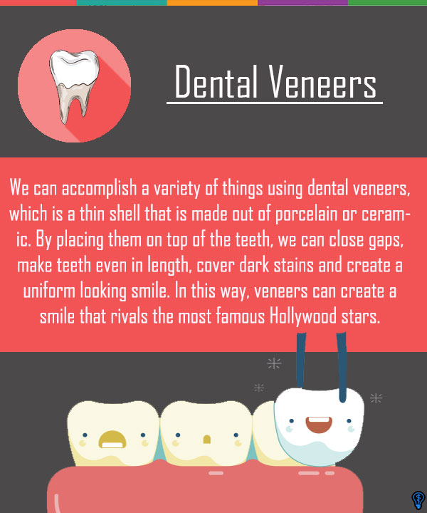 Dental Veneers and Dental Laminates Albuquerque, NM